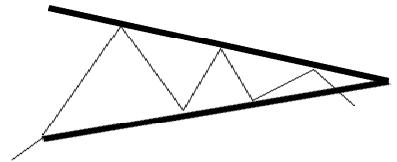 Triângulo Simétrico