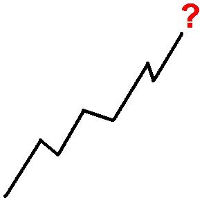 Gráfico de Alta da Teoria de Adam