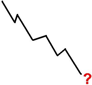 Gráfico de Baixa da Teoria de Adam